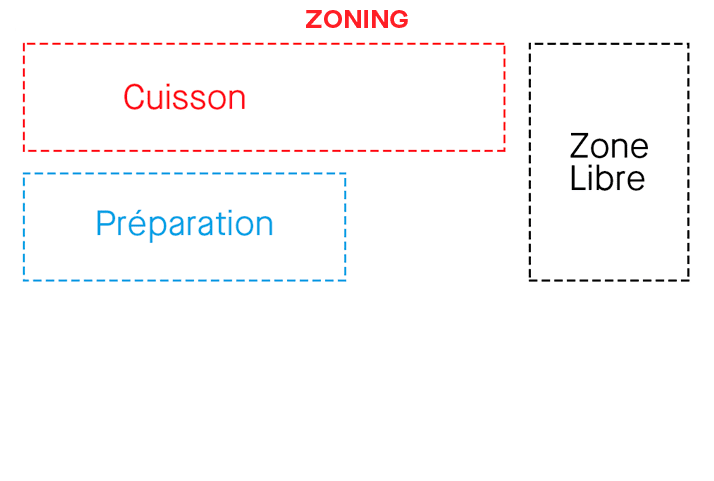 cuisson-zoning-111-a-500-repas
