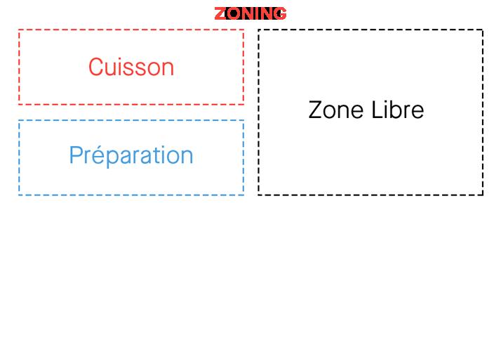 cuisson-zoning-111-c-250-repas