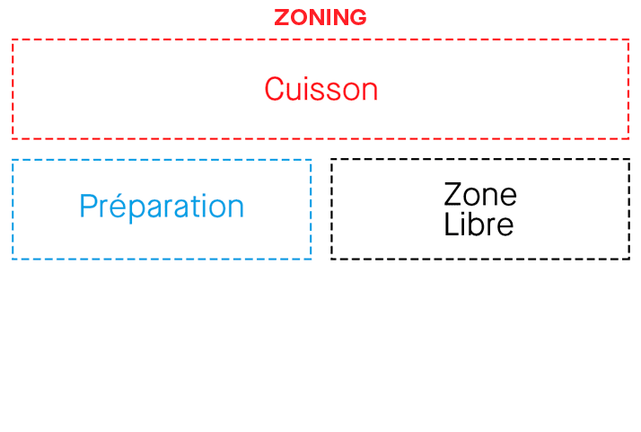 cuisson-zoning-114-A-1000-repas