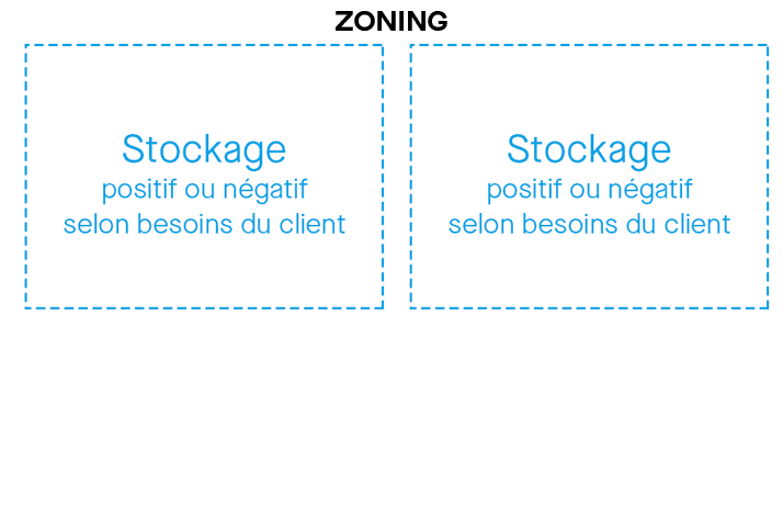 cuisson-zoning-119pp-pn