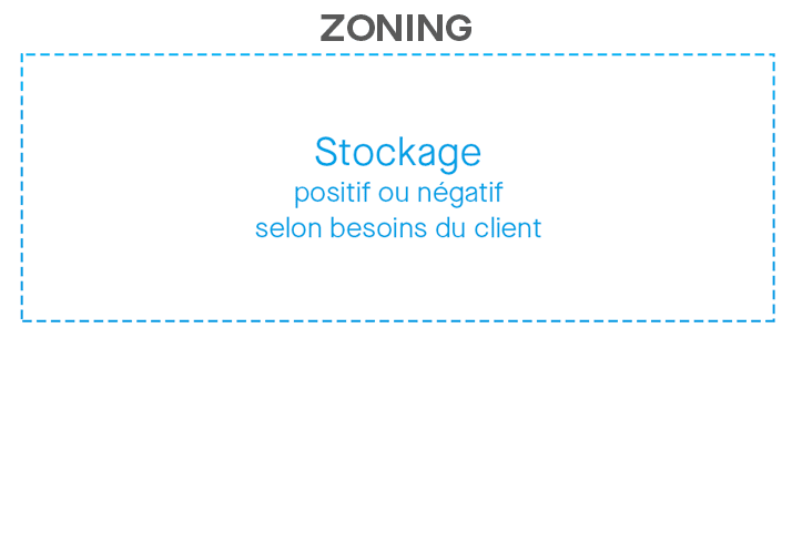 froid-zoning-120A