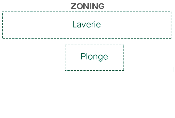 laverie-zoning-123-a